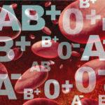 Диета по группе крови — как она работает?